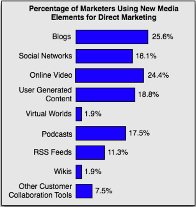 social_media_marketing_chart.jpg