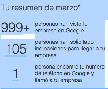 Analisis Google Casas Rurales